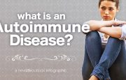 Rheumatoid Arthritis Autoimmune Disease